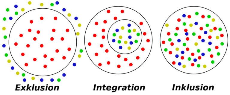 Zwei soziale Plug-Ins fürs Netzwerk SPORT